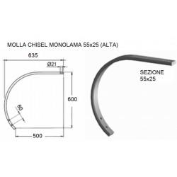 ELEMENTO CHISEL MONOLAMA 55X25