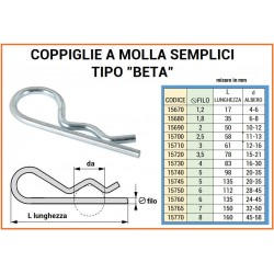 COPPIGLIA A MOLLA mm 3,5